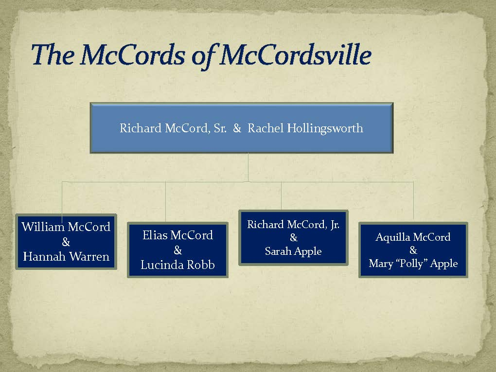 McCordsville_Page_04