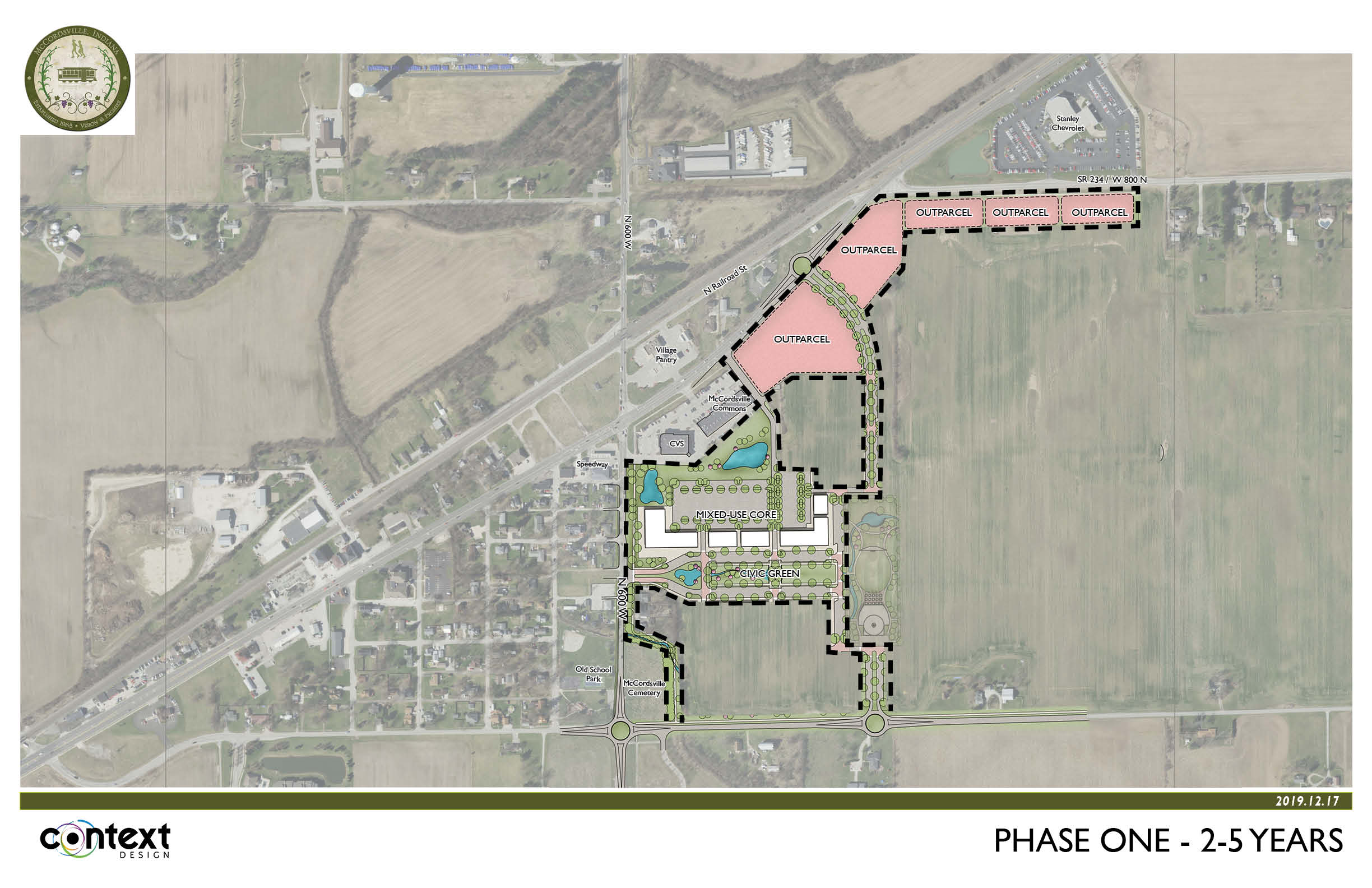 Plan Commission Presentation 2019-12-1318
