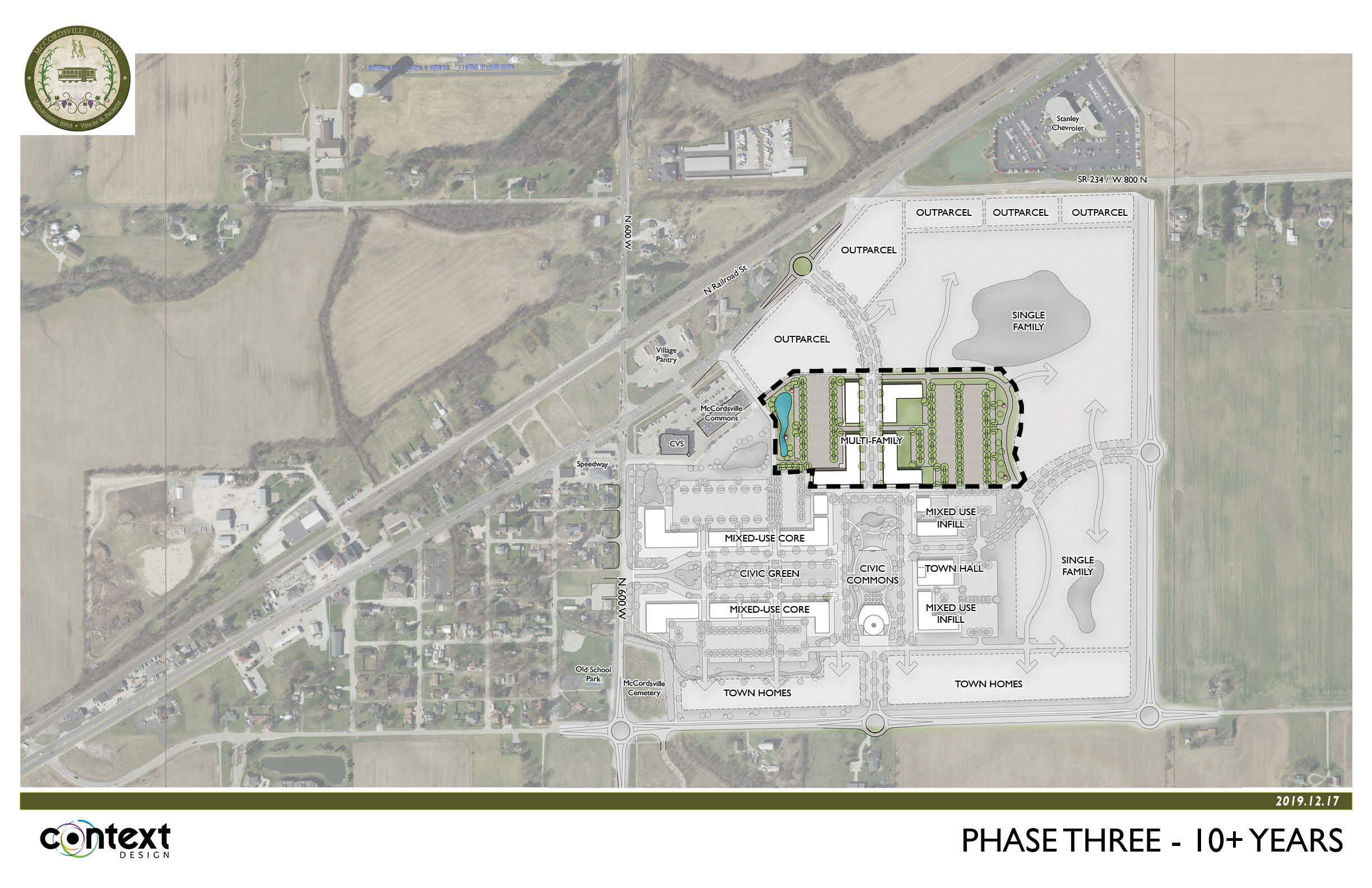 Plan Commission Presentation 2019-12-1320